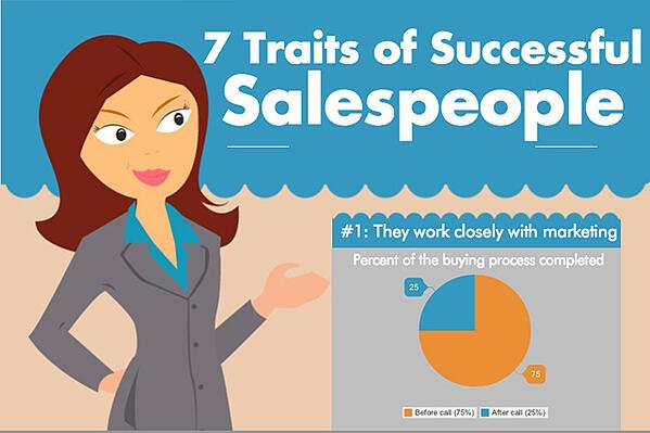 7-Traits-of-a-Successful-Salesperson-Feature