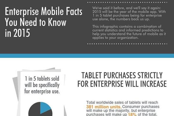 Enterprise-mobile-facts-thumb
