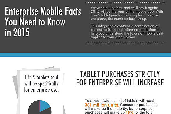 Enterprise-mobile-facts-thumb