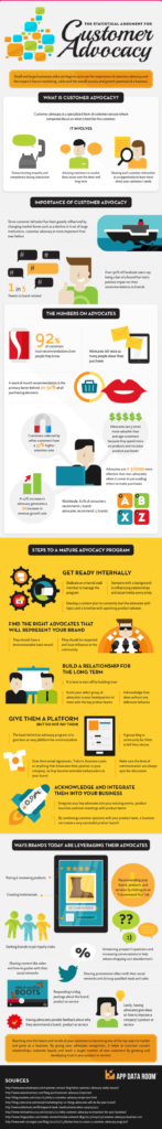 The Statistical Argument For Customer Advocacy Infographic