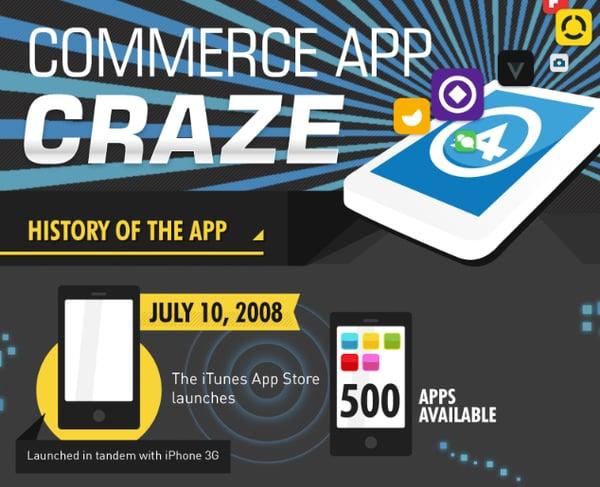 commerce-app-craze