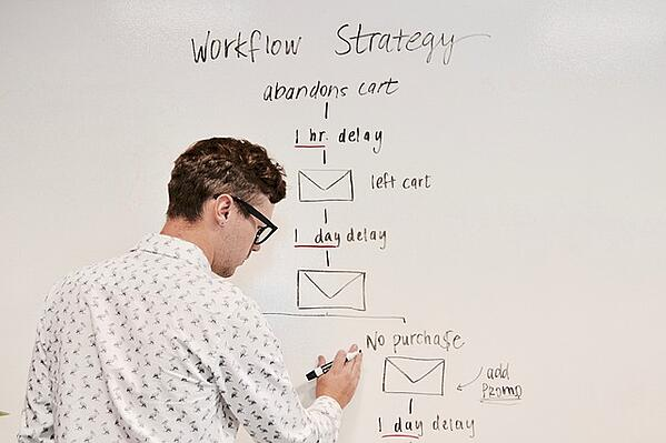 marketing-automation-work-flow-on-whiteboard