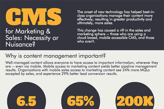 CMS for Marketing & Sales: Necessity or Nuisance? [Infographic]