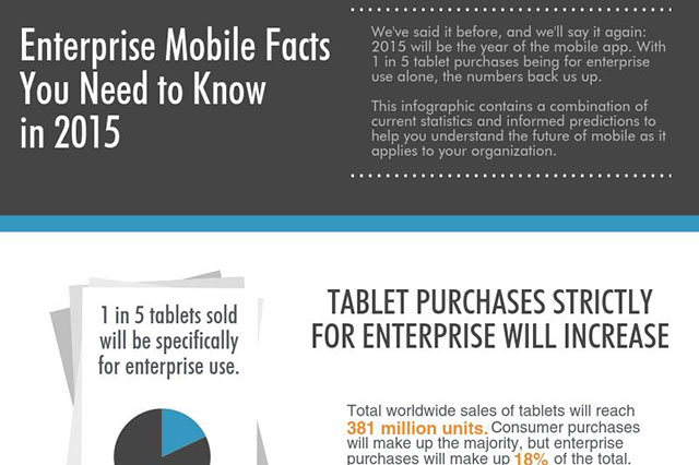 Enterprise Mobile Facts You Need to Know in 2015