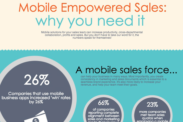 Mobile Empowered Sales: Why You Need It [Infographic]