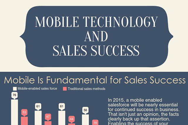 Mobile Technology and Sales Success [Infographic]