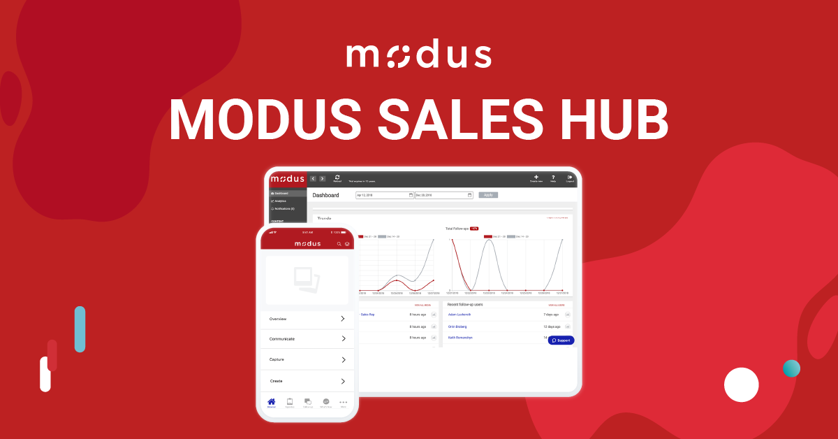 3 Modus Features to Help Increase Sales Effectiveness