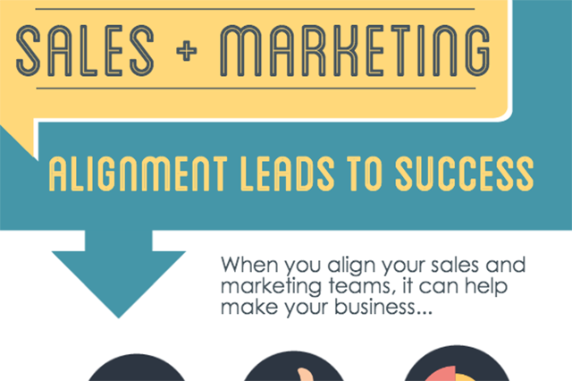 Sales and Marketing Alignment Leads to Success [Infographic]