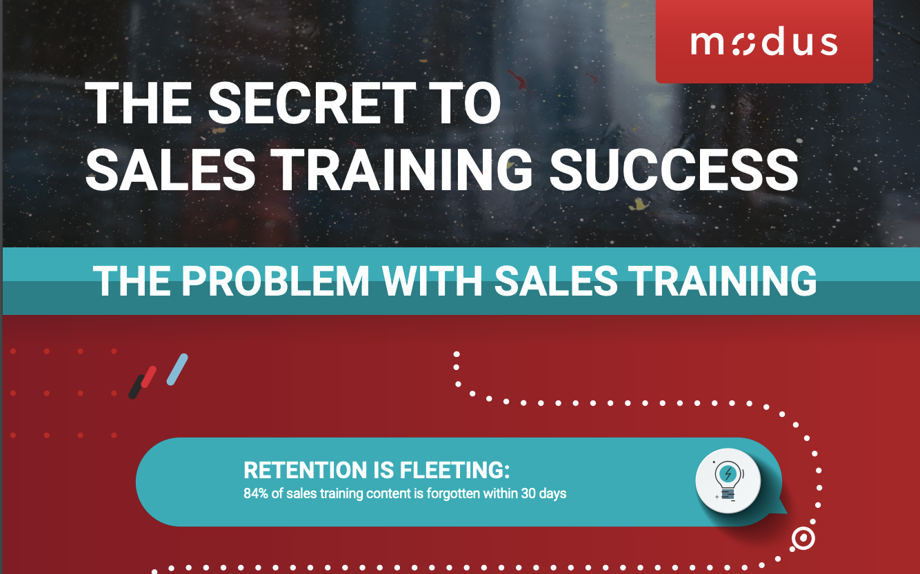 Infographic: The Secret to Sales Training Success