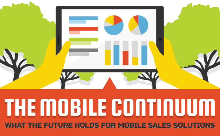 The Mobile Continuum [Infographic]