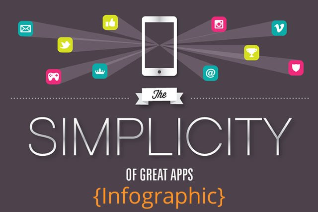 The Simplicity of Great Apps [Infographic]