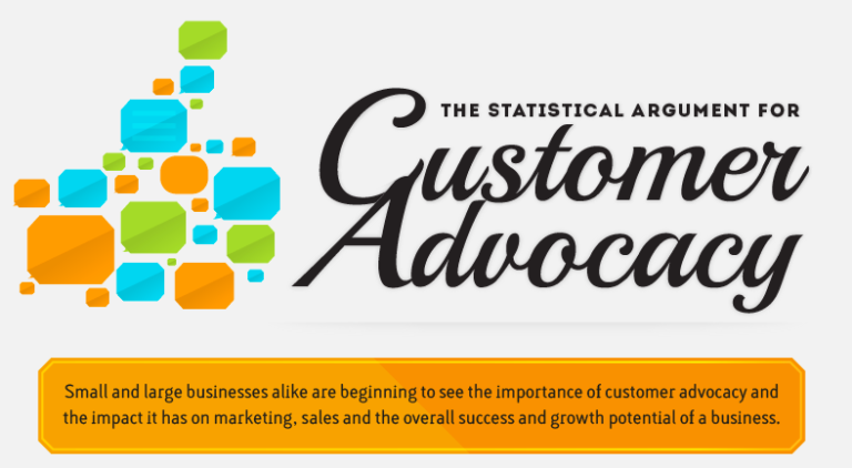The Statistical Argument For Customer Advocacy [Infographic]